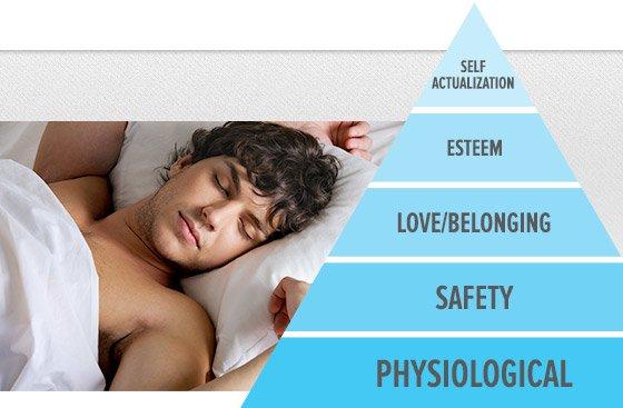 睡眠とアスリートにおけるパフォーマンス
